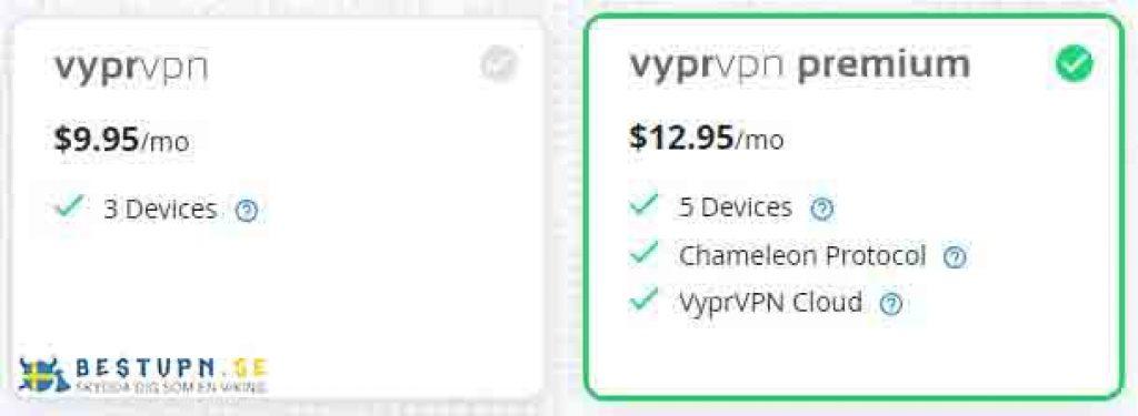 vypr-priser-månad