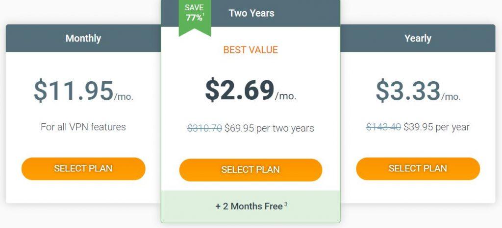 Private Internet Access VPN Pris